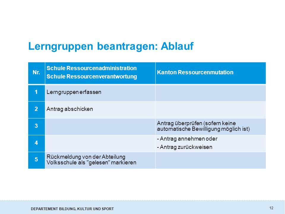 DEPARTEMENT BILDUNG, KULTUR UND SPORT 12 Lerngruppen beantragen: Ablauf Nr.