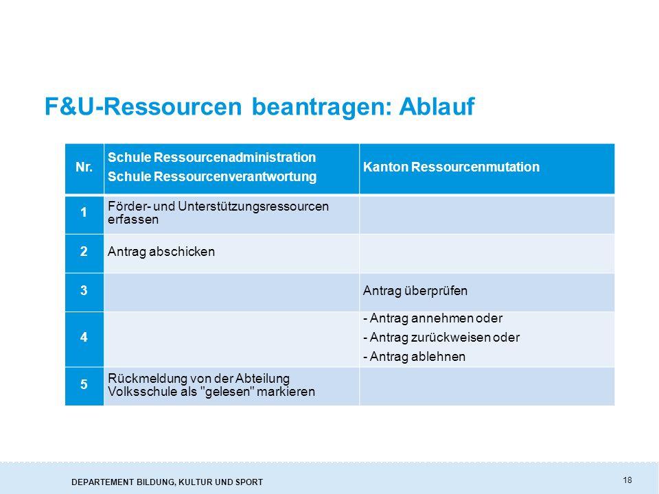DEPARTEMENT BILDUNG, KULTUR UND SPORT 18 F&U-Ressourcen beantragen: Ablauf Nr.
