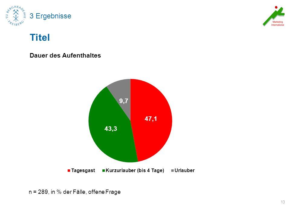 3 Ergebnisse Dauer des Aufenthaltes 13 Titel n = 289, in % der Fälle, offene Frage