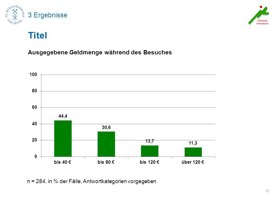 3 Ergebnisse Ausgegebene Geldmenge während des Besuches 16 Titel n = 284, in % der Fälle, Antwortkategorien vorgegeben