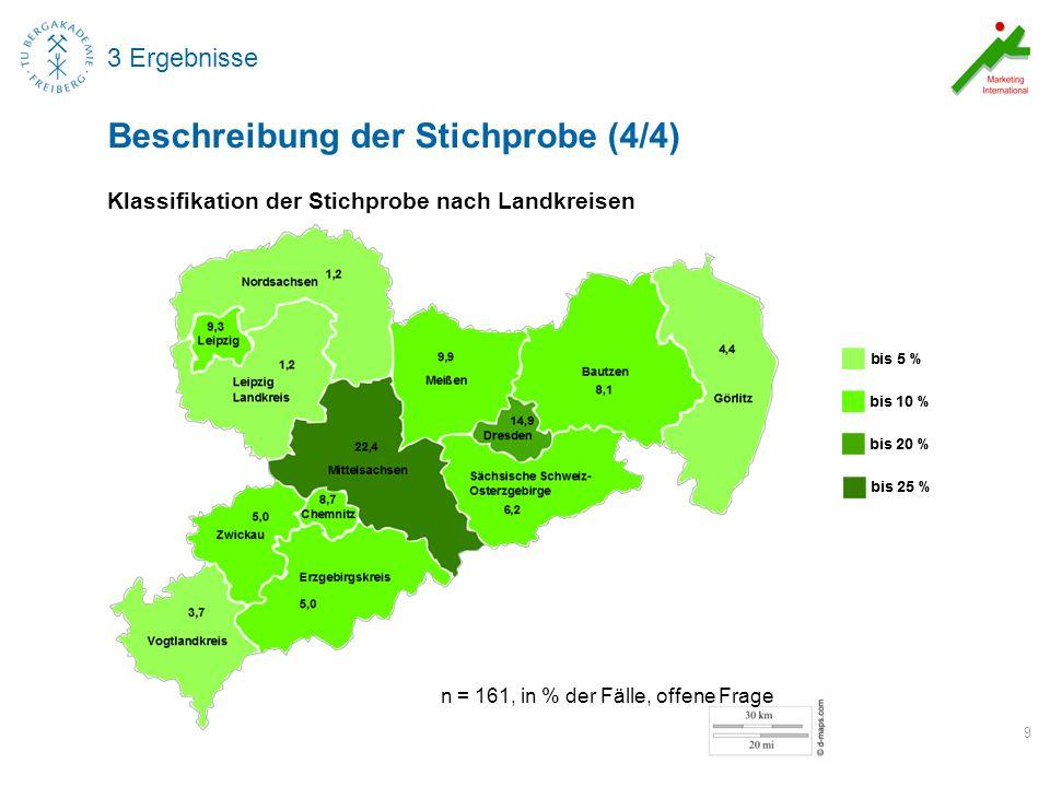 3 Ergebnisse Klassifikation der Stichprobe nach Landkreisen 9 Beschreibung der Stichprobe (4/4) n = 161, in % der Fälle, offene Frage