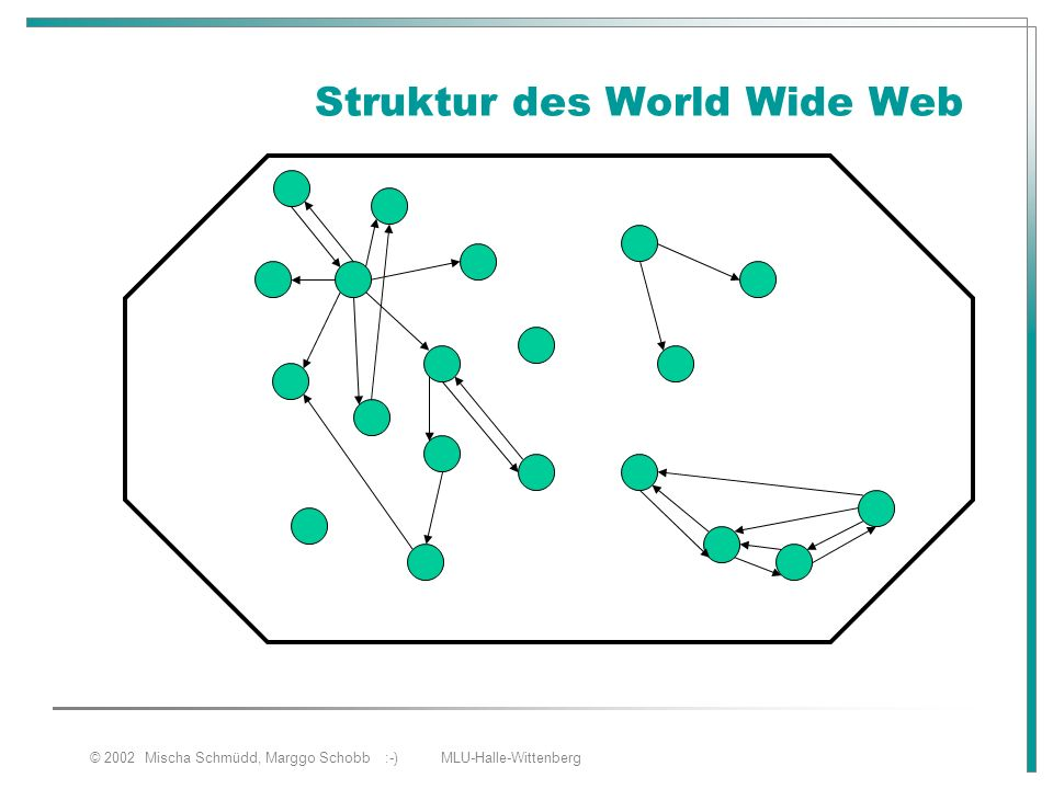 © 2002 Mischa Schmüdd, Marggo Schobb :-) MLU-Halle-Wittenberg Struktur des World Wide Web