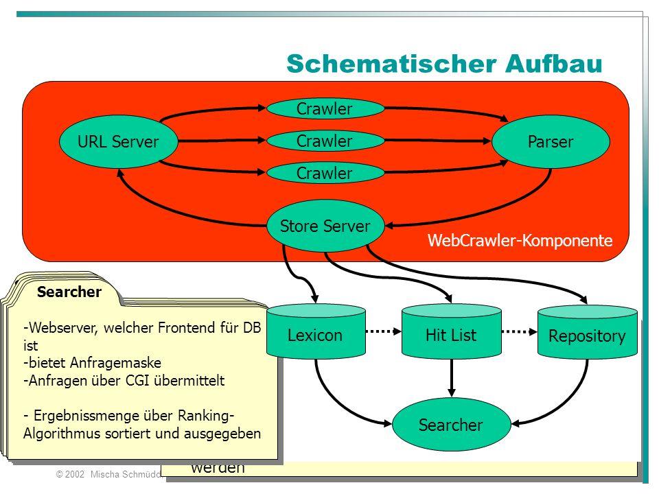© 2002 Mischa Schmüdd, Marggo Schobb :-) MLU-Halle-Wittenberg -verwaltet URLs -entscheidet Reihenfolge -Problem der isolierten Seiten/ Teilgraphen -ve