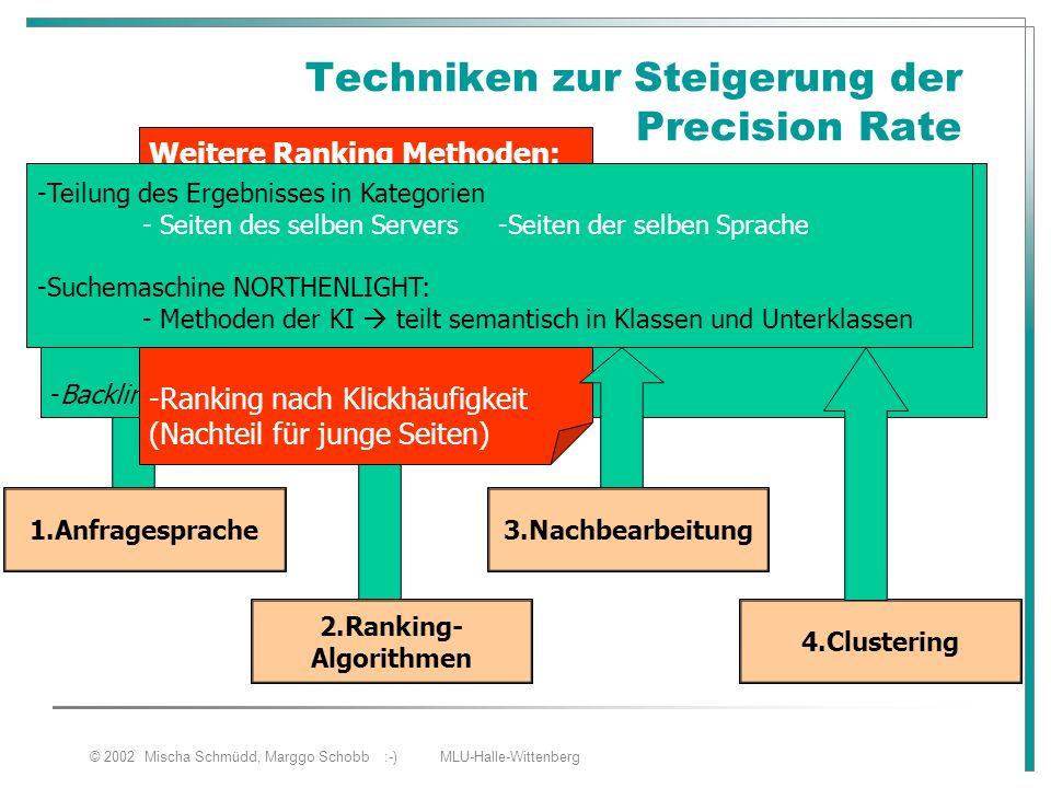 © 2002 Mischa Schmüdd, Marggo Schobb :-) MLU-Halle-Wittenberg Techniken zur Steigerung der Precision Rate 1.Anfragesprache 2.Ranking- Algorithmen 3.Na