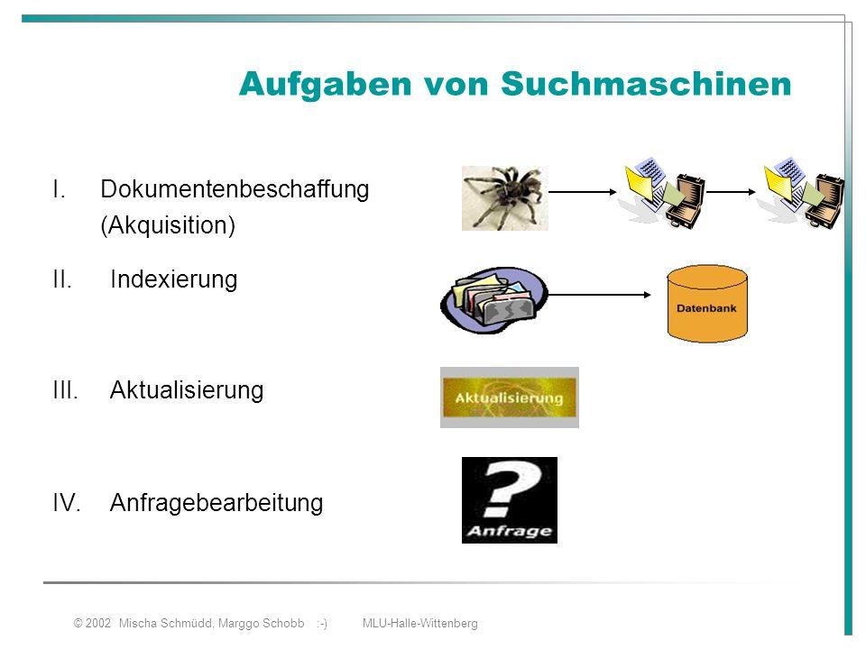 © 2002 Mischa Schmüdd, Marggo Schobb :-) MLU-Halle-Wittenberg Aufgaben von Suchmaschinen I.Dokumentenbeschaffung (Akquisition) II.Indexierung III.Aktu