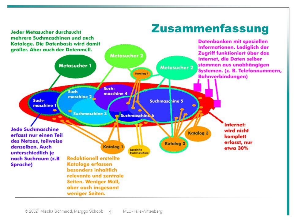 © 2002 Mischa Schmüdd, Marggo Schobb :-) MLU-Halle-Wittenberg Zusammenfassung