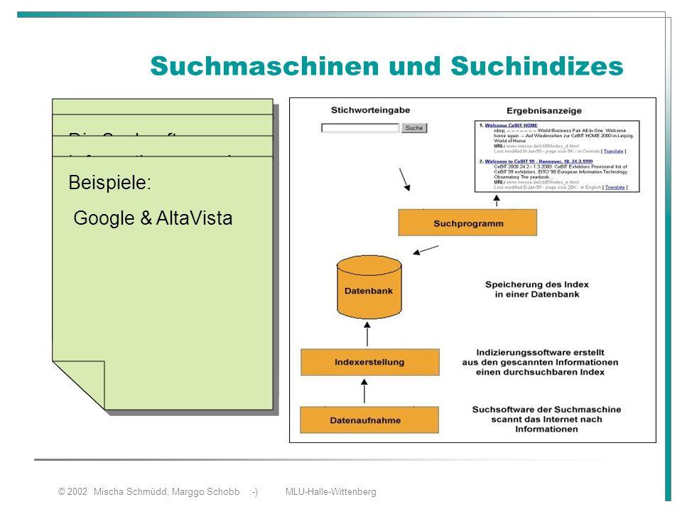 © 2002 Mischa Schmüdd, Marggo Schobb :-) MLU-Halle-Wittenberg Suchmaschinen und Suchindizes Bestehen aus mehreren Komponenten, die automatisch Adresse