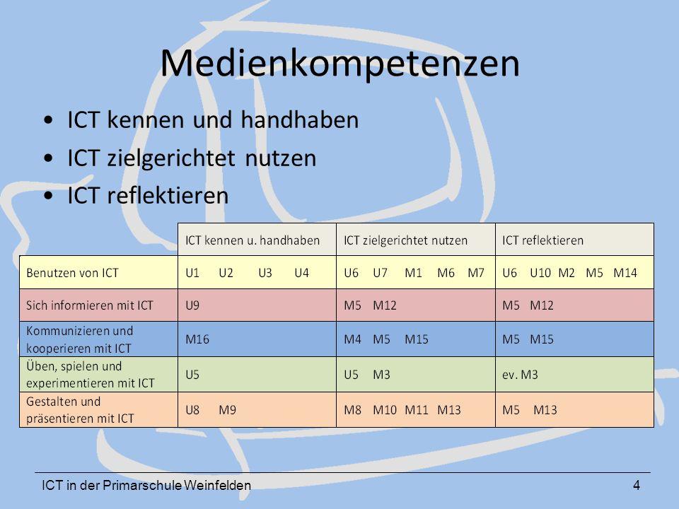 ICT in der Primarschule Weinfelden4 Medienkompetenzen ICT kennen und handhaben ICT zielgerichtet nutzen ICT reflektieren