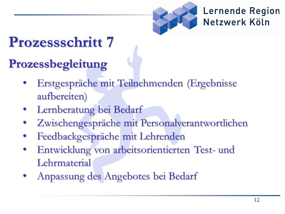 12 Prozessschritt 7 Prozessbegleitung Erstgespräche mit Teilnehmenden (Ergebnisse aufbereiten) Erstgespräche mit Teilnehmenden (Ergebnisse aufbereiten