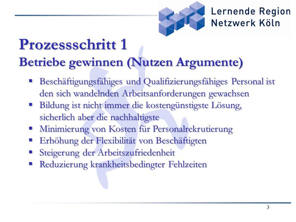 3 Prozessschritt 1 Betriebe gewinnen (Nutzen Argumente)  Beschäftigungsfähiges und Qualifizierungsfähiges Personal ist den sich wandelnden Arbeitsanf