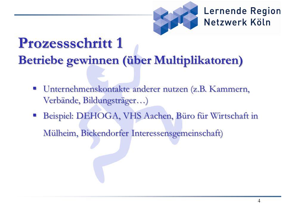 4 Prozessschritt 1 Betriebe gewinnen (über Multiplikatoren)  Unternehmenskontakte anderer nutzen (z.B. Kammern, Verbände, Bildungsträger…)  Beispiel
