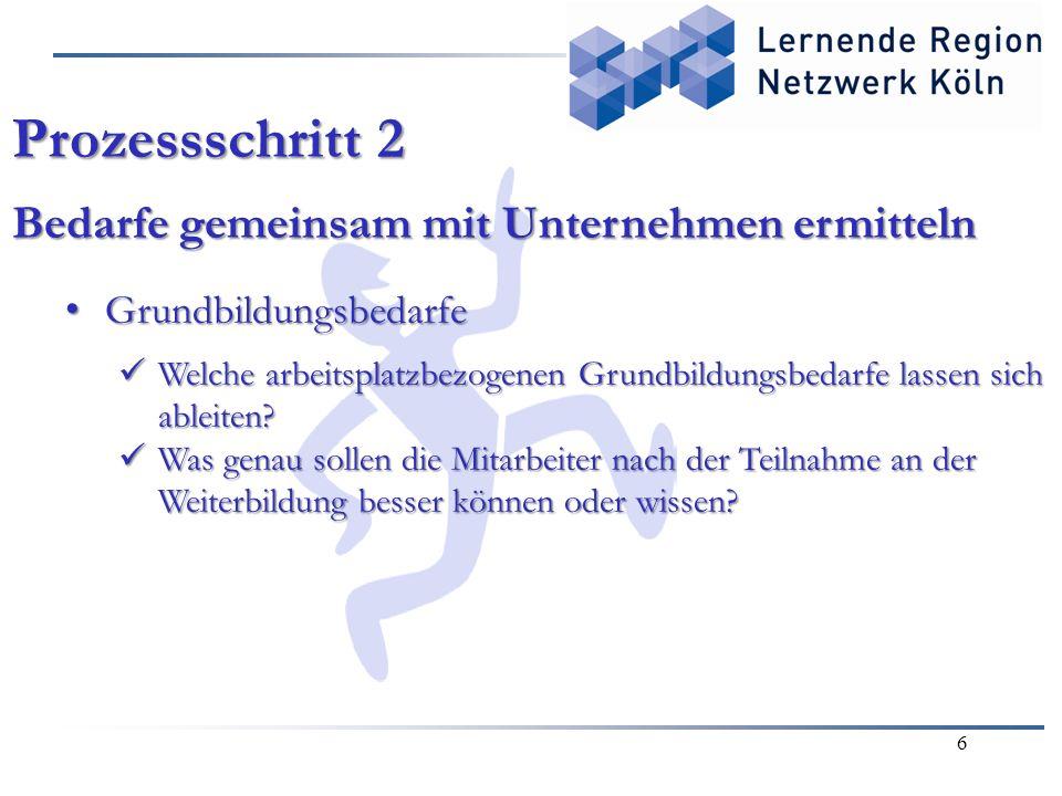 6 Prozessschritt 2 Bedarfe gemeinsam mit Unternehmen ermitteln Grundbildungsbedarfe Grundbildungsbedarfe Welche arbeitsplatzbezogenen Grundbildungsbedarfe lassen sich ableiten.