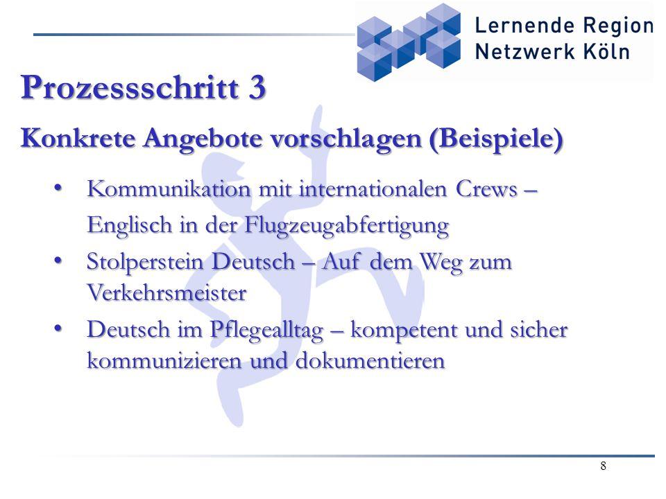 8 Prozessschritt 3 Konkrete Angebote vorschlagen (Beispiele) Kommunikation mit internationalen Crews – Kommunikation mit internationalen Crews – Engli