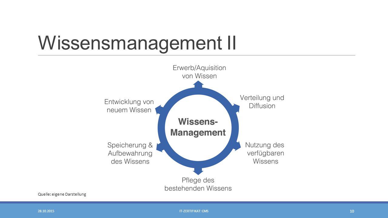 Wissensmanagement II 28.10.2015IT-ZERTIFIKAT: CMS 10 Quelle: eigene Darstellung