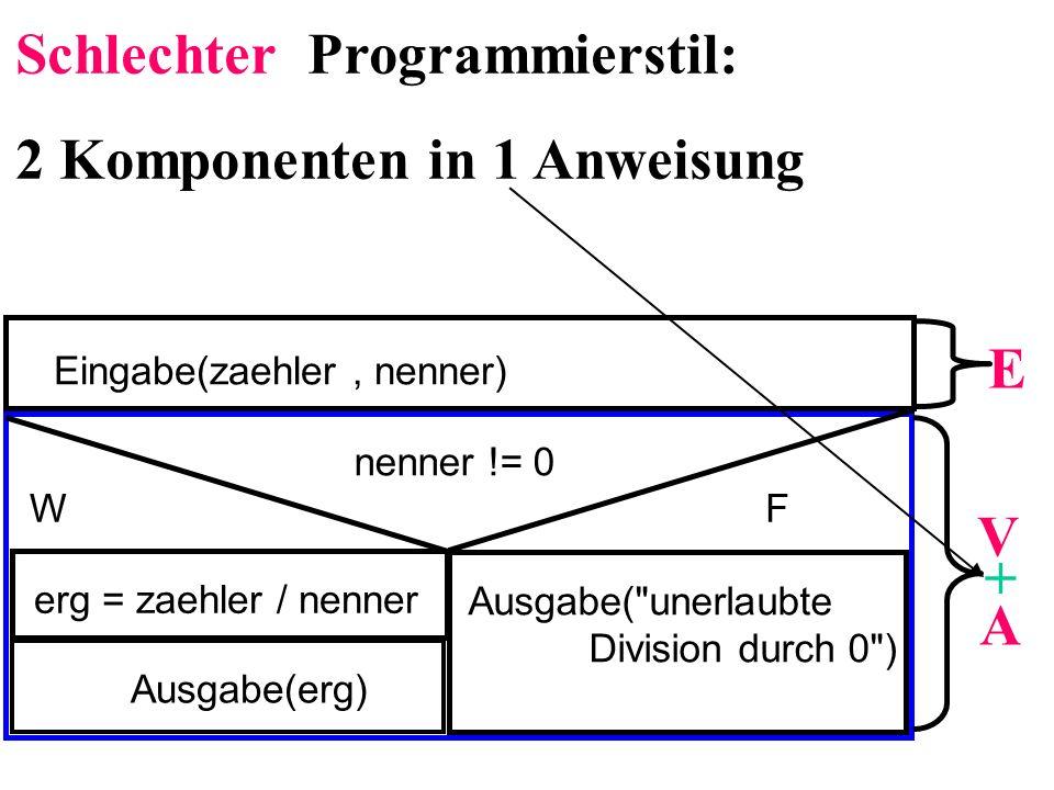 Eingabe(zaehler, nenner) nenner != 0 WF erg = zaehler / nenner Ausgabe(erg) Ausgabe(