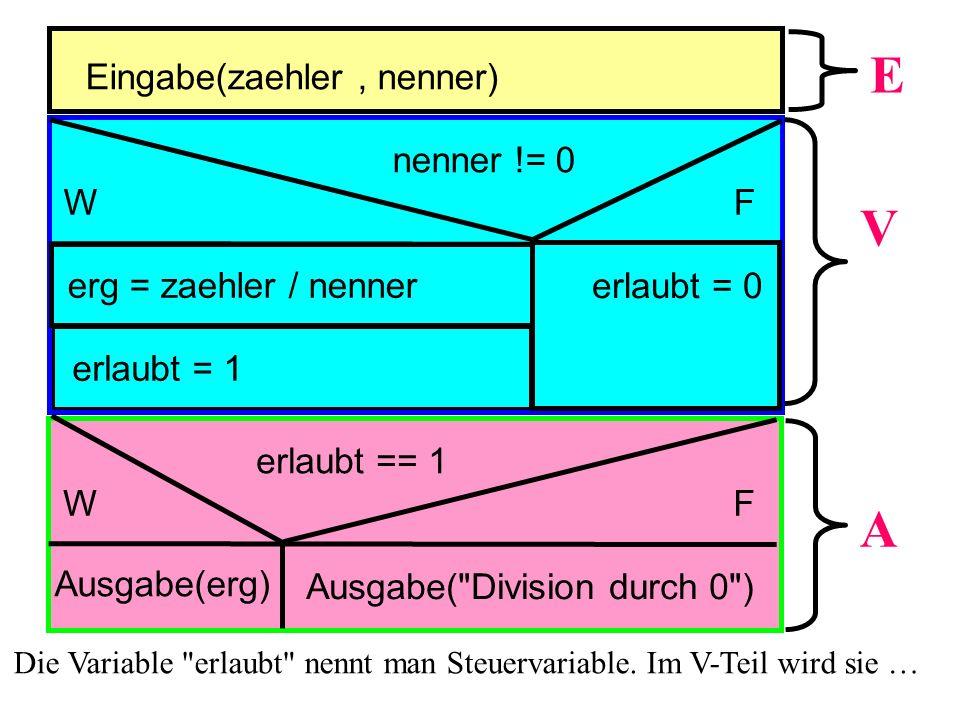 Eingabe(zaehler, nenner) nenner != 0 WF erg = zaehler / nenner erlaubt = 1 erlaubt = 0 E V erlaubt == 1 WF Ausgabe(erg) A Ausgabe( Division durch 0 ) Die Variable erlaubt nennt man Steuervariable.