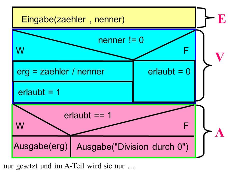 Eingabe(zaehler, nenner) nenner != 0 WF erg = zaehler / nenner erlaubt = 1 erlaubt = 0 E V erlaubt == 1 WF Ausgabe(erg) A Ausgabe( Division durch 0 ) nur gesetzt und im A-Teil wird sie nur …