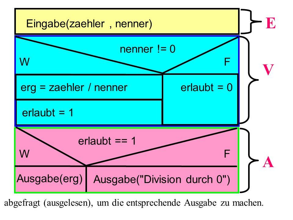 Eingabe(zaehler, nenner) nenner != 0 WF erg = zaehler / nenner erlaubt = 1 erlaubt = 0 E V erlaubt == 1 WF Ausgabe(erg) A Ausgabe( Division durch 0 ) abgefragt (ausgelesen), um die entsprechende Ausgabe zu machen.