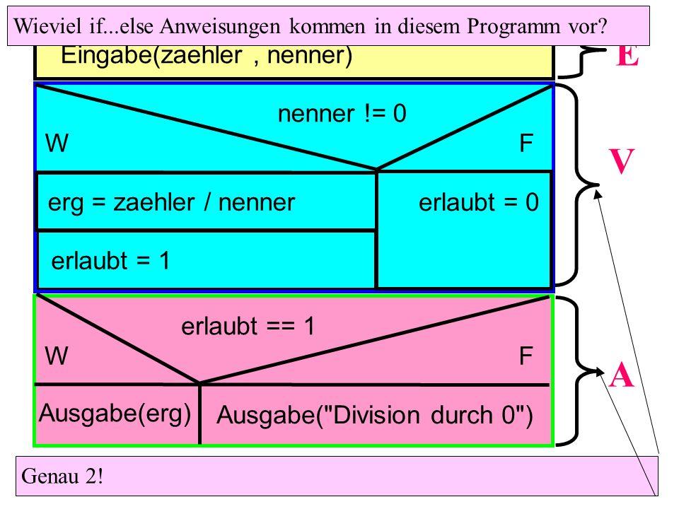 Eingabe(zaehler, nenner) WF erg = zaehler / nenner erlaubt = 1 erlaubt = 0 E V erlaubt == 1 WF Ausgabe(erg) A Ausgabe( Division durch 0 ) Wieviel if...else Anweisungen kommen in diesem Programm vor.