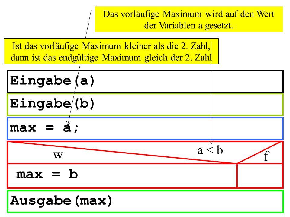 max = b Ausgabe(max) a < b w f Eingabe(b) Eingabe(a) max = a; Das vorläufige Maximum wird auf den Wert der Variablen a gesetzt. Ist das vorläufige Max