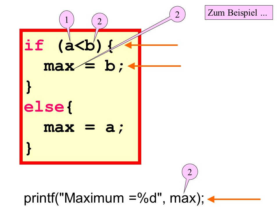 if (a<b){ max = b; } else{ max = a; } printf( Maximum =%d , max); 1 2 2 2 Zum Beispiel...