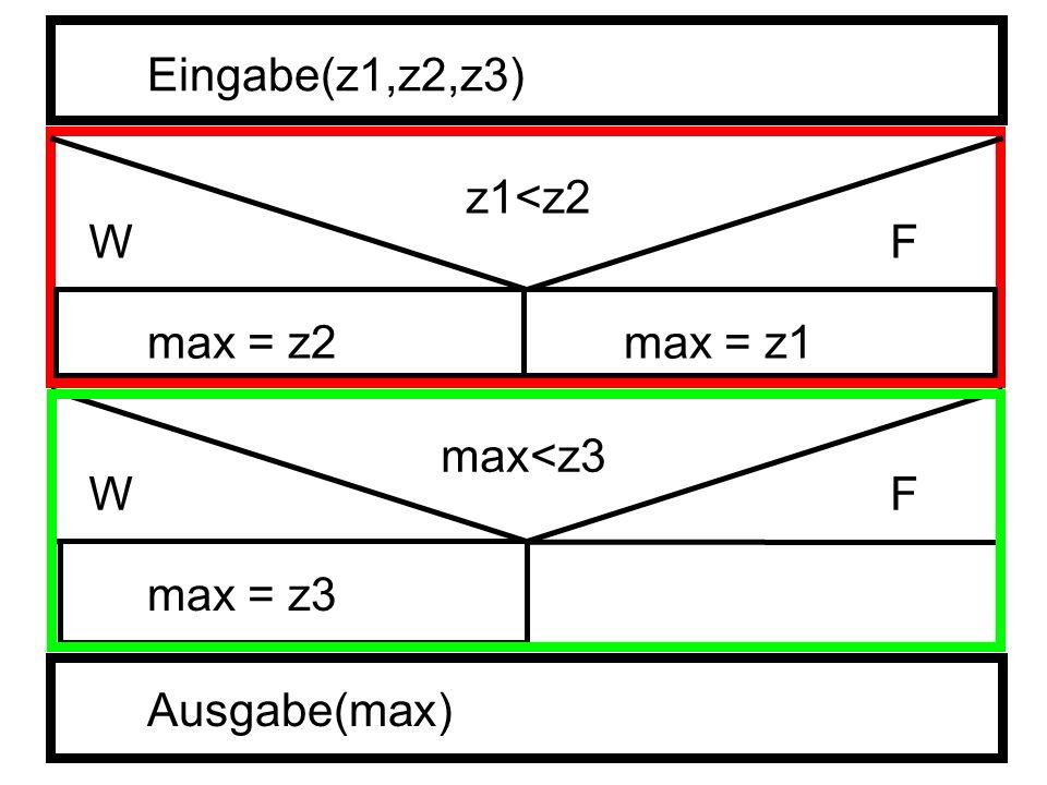 Eingabe(z1,z2,z3) z1<z2 WF max = z2max = z1 max<z3 WF max = z3 Ausgabe(max)