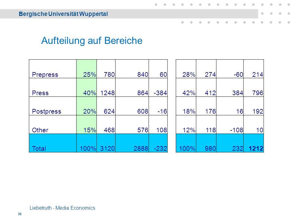 Bergische Universität Wuppertal Liebetruth - Media Economics 36 Aufteilung auf Bereiche Prepress25%7808406028%274-60214 Press40%1248864-38442%412384796 Postpress20%624608-1618%17616192 Other15%46857610812%118-10810 Total100%31202888-232100%9802321212