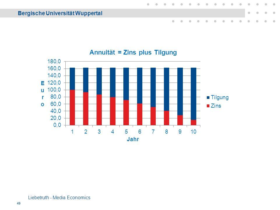 Bergische Universität Wuppertal Liebetruth - Media Economics 49