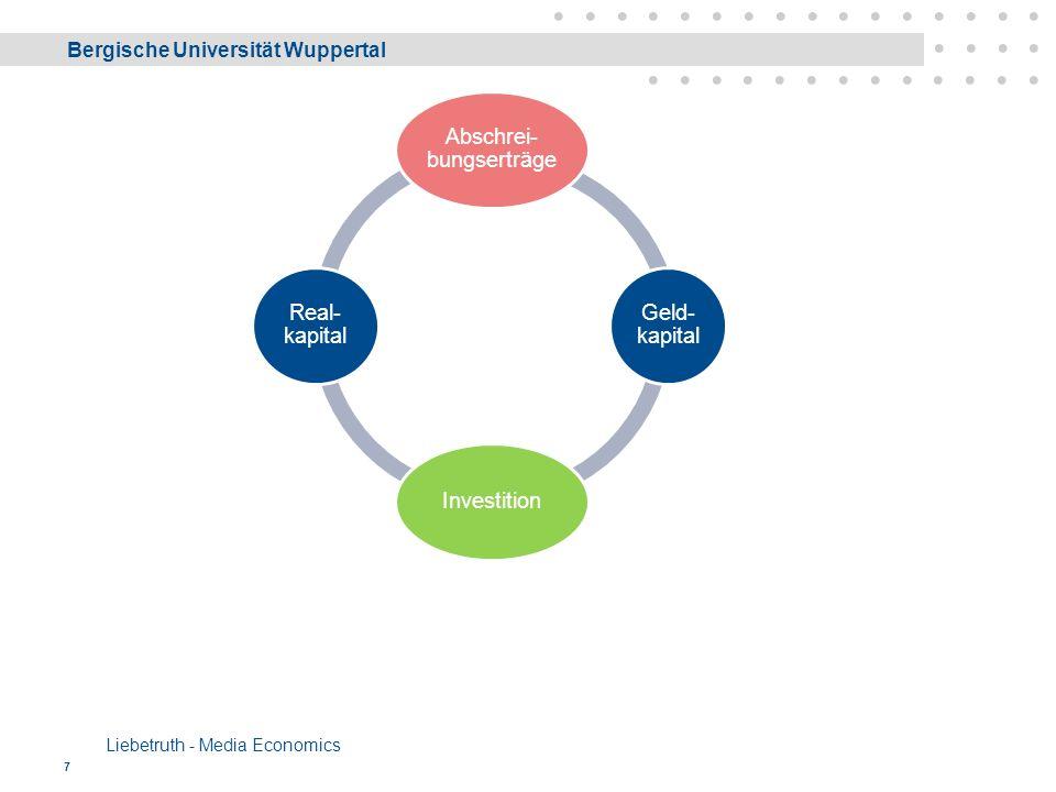 Bergische Universität Wuppertal Liebetruth - Media Economics 7 Zyklus Abschrei- bungserträge Geld- kapital Investition Real- kapital