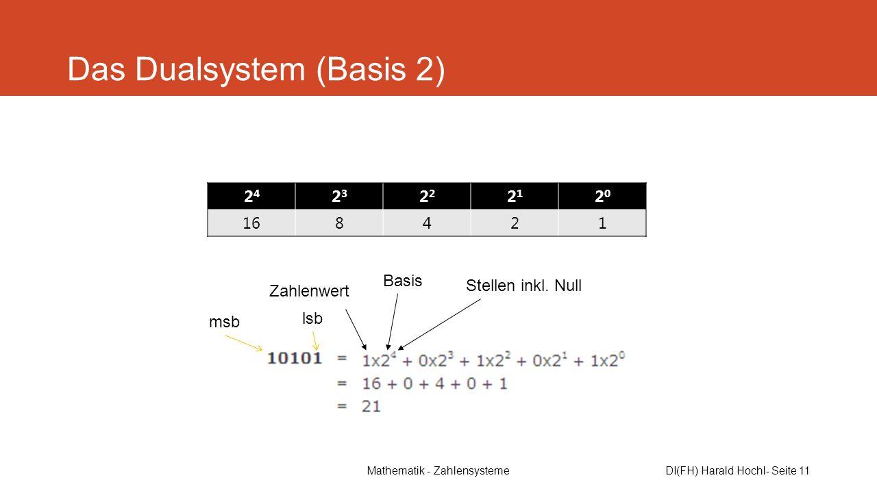 Mathematik - ZahlensystemeDI(FH) Harald Hochl- Seite 11 Das Dualsystem (Basis 2) Stellen inkl. Null Basis Zahlenwert msb lsb 2424 23232 2121 2020 1684