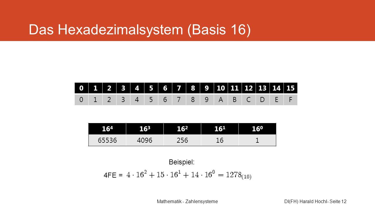 Mathematik - ZahlensystemeDI(FH) Harald Hochl- Seite 12 Das Hexadezimalsystem (Basis 16) 4FE = 16 4 16 3 16 2 16 1 16 0 655364096256161 Beispiel: 0123