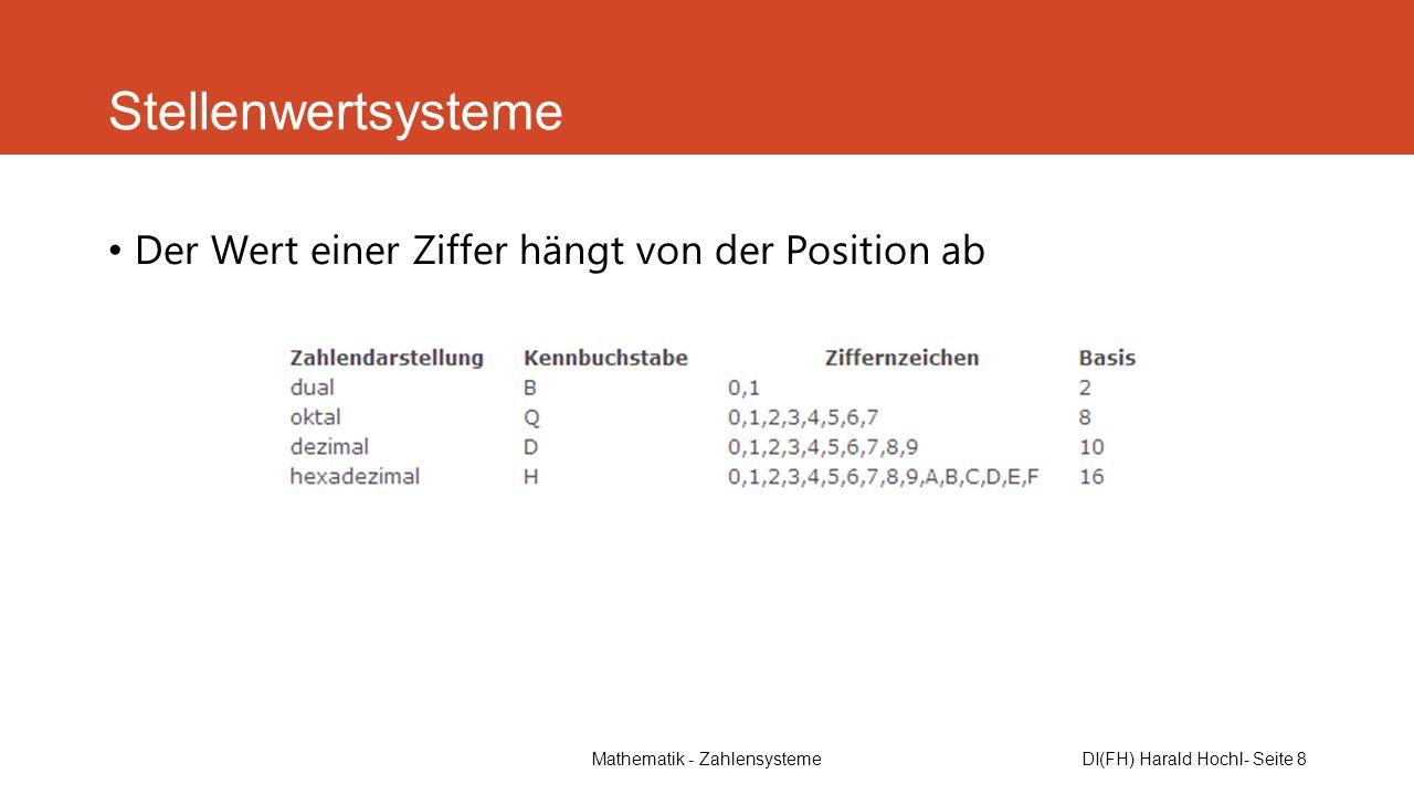 Mathematik - ZahlensystemeDI(FH) Harald Hochl- Seite 8 Stellenwertsysteme Der Wert einer Ziffer hängt von der Position ab