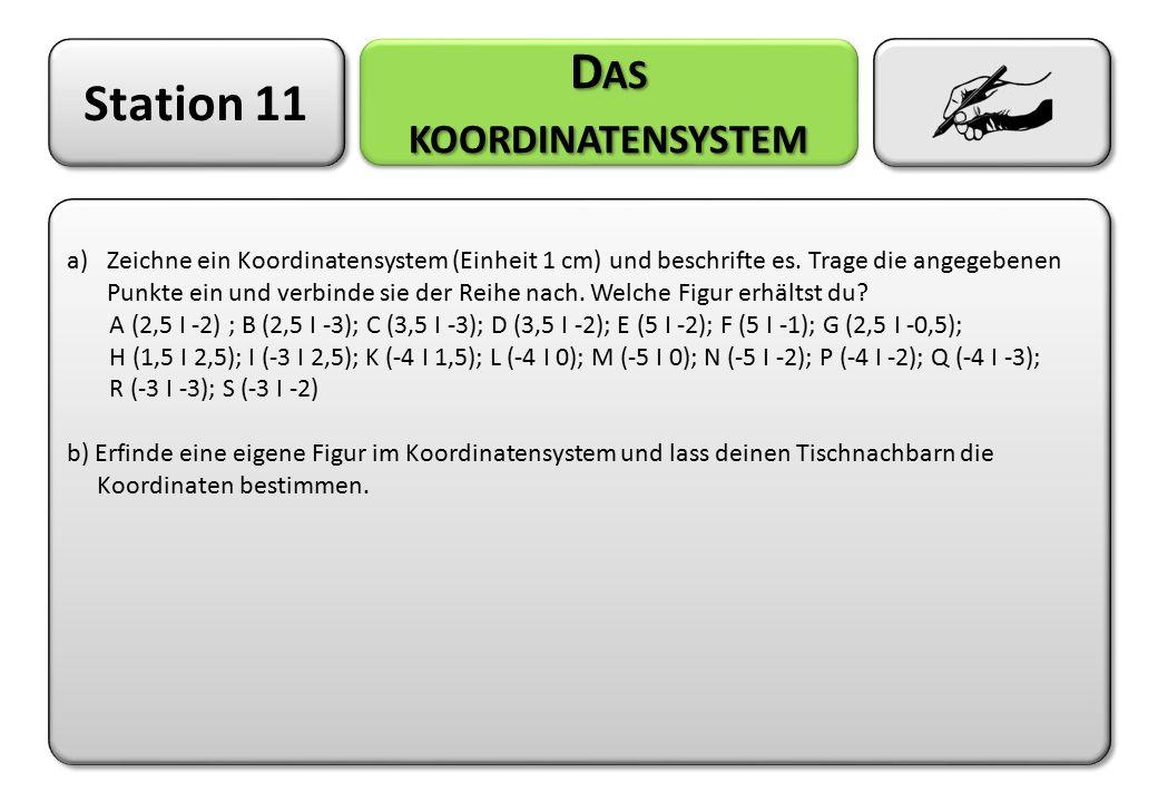 Station 11 D AS KOORDINATENSYSTEM a)Zeichne ein Koordinatensystem (Einheit 1 cm) und beschrifte es. Trage die angegebenen Punkte ein und verbinde sie