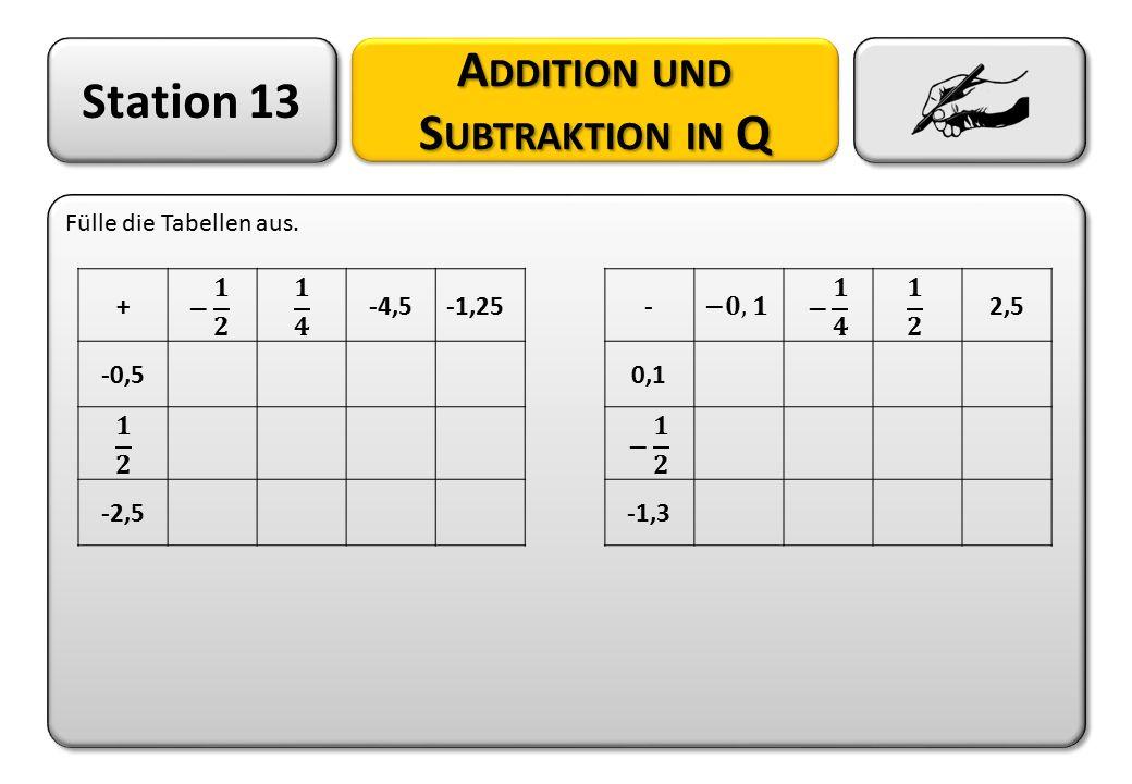 Station 13 A DDITION UND S UBTRAKTION IN Q Fülle die Tabellen aus. Fülle die Tabellen aus. +-4,5-1,25 -0,5 -2,5 -2,5 0,1 -1,3