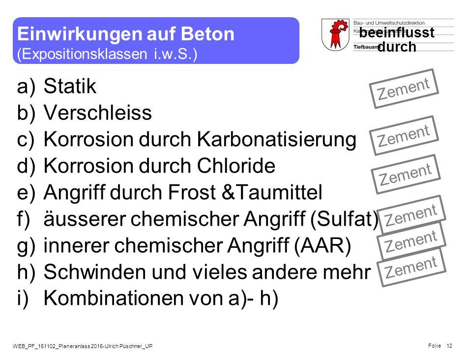 WEB_PF_151102_Planeranlass 2015-Ulrich Püschner_UP Folie Einwirkungen auf Beton (Expositionsklassen i.w.S.) a)Statik b)Verschleiss c)Korrosion durch K