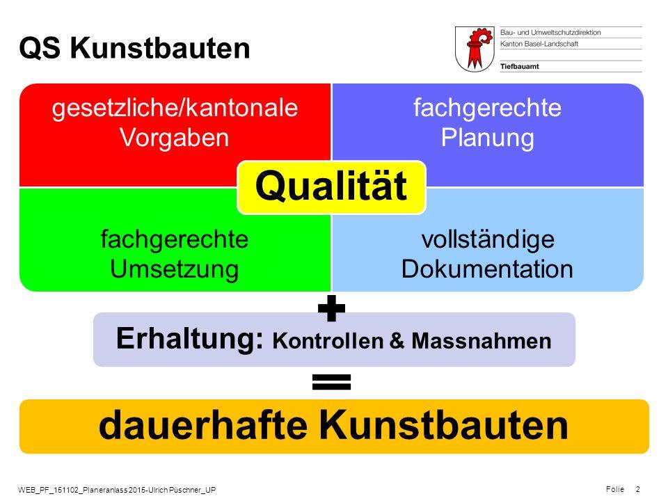WEB_PF_151102_Planeranlass 2015-Ulrich Püschner_UP Folie Verantwortlichkeiten - Ausgangslage Qualität = Bau allgemeinBezogen auf BetonVerantwortungMaterialtechnologie BL Kantonale / gesetzliche Vorgaben CH & BL-§, Verträge, RRB, BUDE, … PHI, Normen, WAV, TPs etc.Politik und kantonale PL (kt.PL) Hält, basierend auf kantonalem Team- Wissen, WAVs etc.