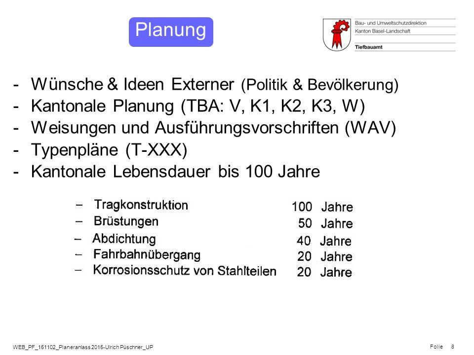 WEB_PF_151102_Planeranlass 2015-Ulrich Püschner_UP Folie 8 Planung -Wünsche & Ideen Externer (Politik & Bevölkerung) -Kantonale Planung (TBA: V, K1, K
