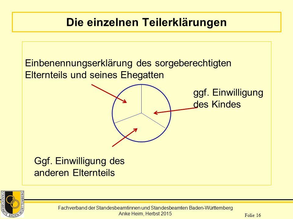 Fachverband der Standesbeamtinnen und Standesbeamten Baden-Württemberg Anke Heim, Herbst 2015 Folie 16 Die einzelnen Teilerklärungen Einbenennungserkl