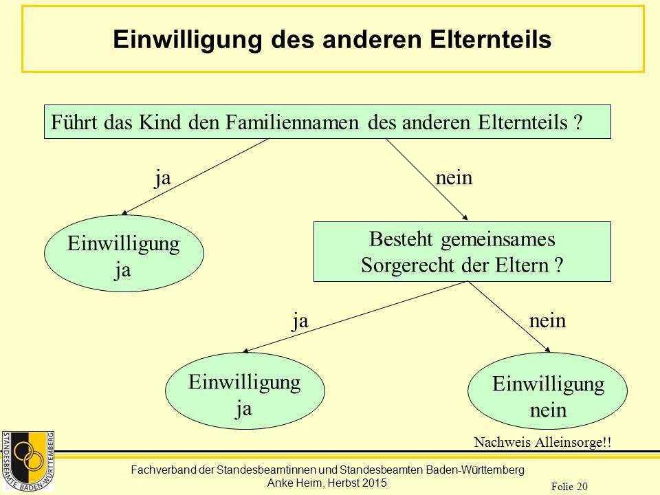 Fachverband der Standesbeamtinnen und Standesbeamten Baden-Württemberg Anke Heim, Herbst 2015 Folie 20 Einwilligung des anderen Elternteils Führt das