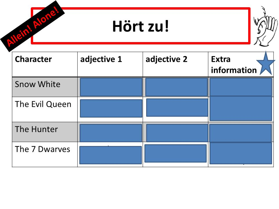 Hört zu! Characteradjective 1adjective 2Extra information Snow WhiteFriendlyintelligentBlack hair The Evil QueenEvilRather moodyDoesn't like Snow Whit