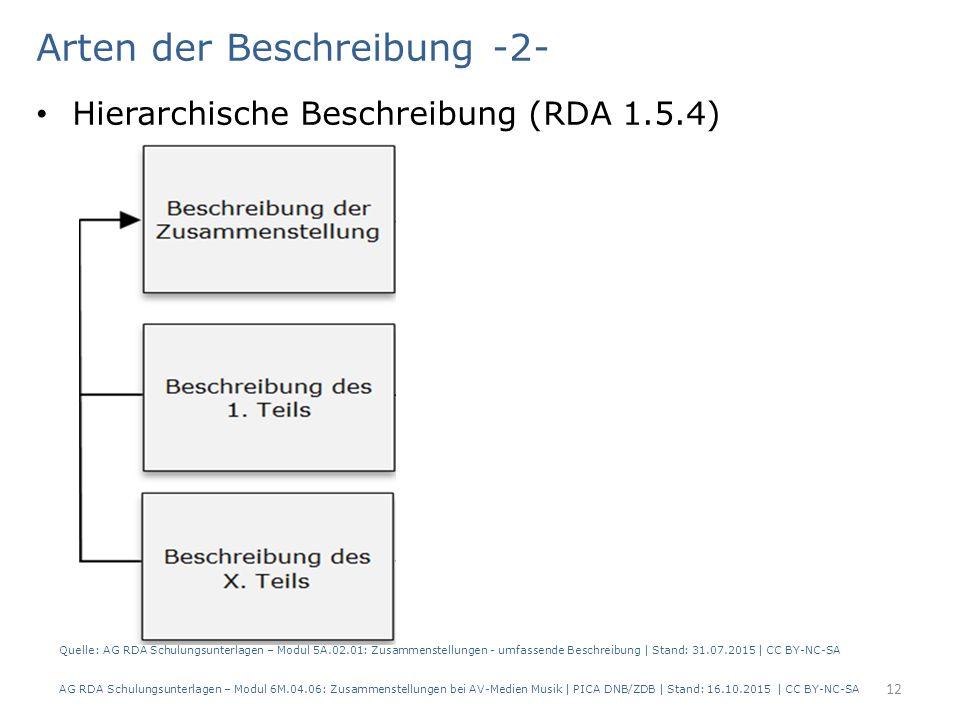 Arten der Beschreibung -2- Hierarchische Beschreibung (RDA 1.5.4) AG RDA Schulungsunterlagen – Modul 6M.04.06: Zusammenstellungen bei AV-Medien Musik | PICA DNB/ZDB | Stand: 16.10.2015 | CC BY-NC-SA Quelle: AG RDA Schulungsunterlagen – Modul 5A.02.01: Zusammenstellungen - umfassende Beschreibung | Stand: 31.07.2015 | CC BY-NC-SA 12