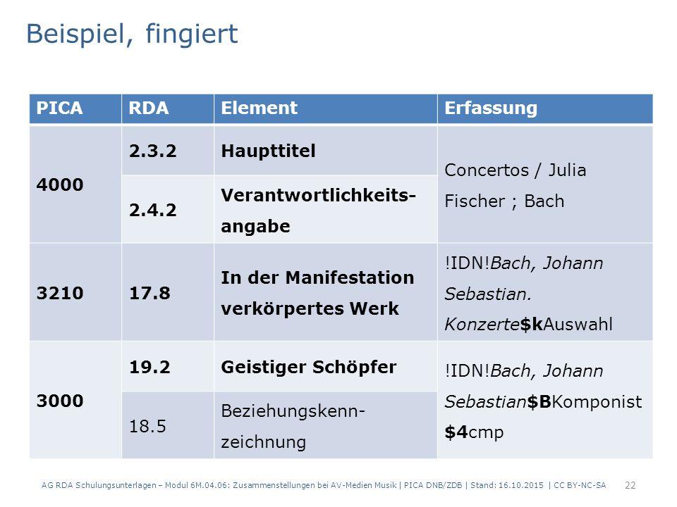 PICARDAElementErfassung 4000 2.3.2Haupttitel Concertos / Julia Fischer ; Bach 2.4.2 Verantwortlichkeits- angabe 321017.8 In der Manifestation verkörpertes Werk !IDN!Bach, Johann Sebastian.