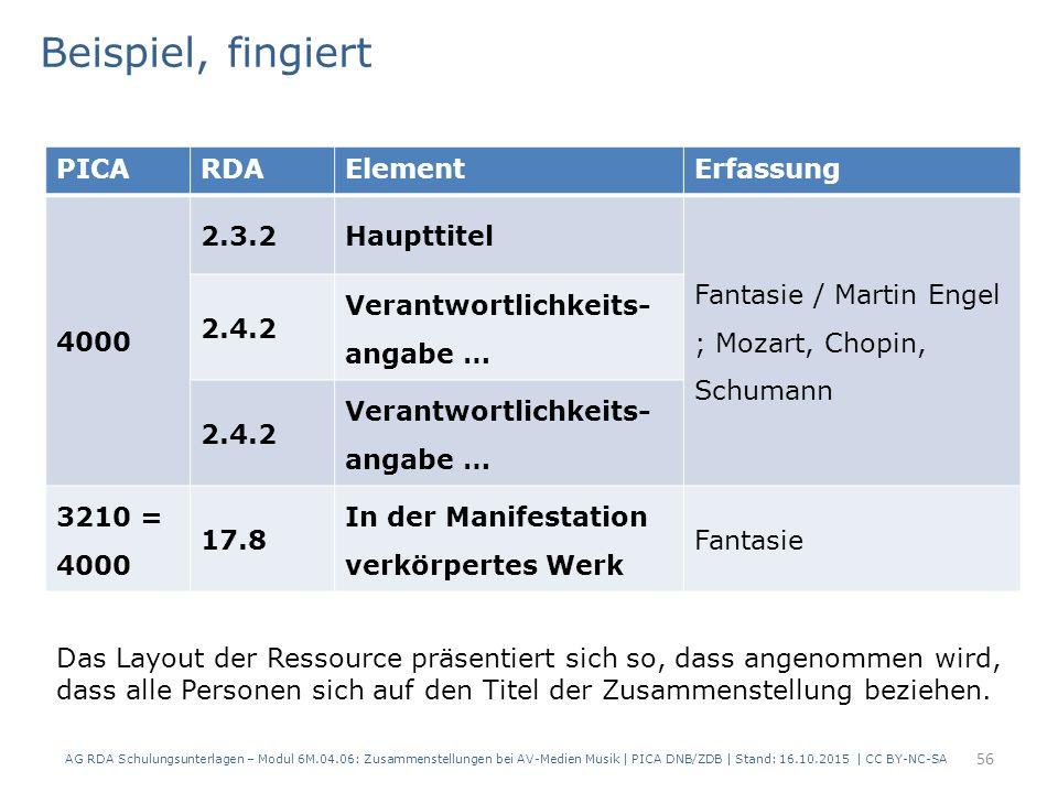 PICARDAElementErfassung 4000 2.3.2Haupttitel Fantasie / Martin Engel ; Mozart, Chopin, Schumann 2.4.2 Verantwortlichkeits- angabe … 2.4.2 Verantwortlichkeits- angabe … 3210 = 4000 17.8 In der Manifestation verkörpertes Werk Fantasie Beispiel, fingiert Das Layout der Ressource präsentiert sich so, dass angenommen wird, dass alle Personen sich auf den Titel der Zusammenstellung beziehen.