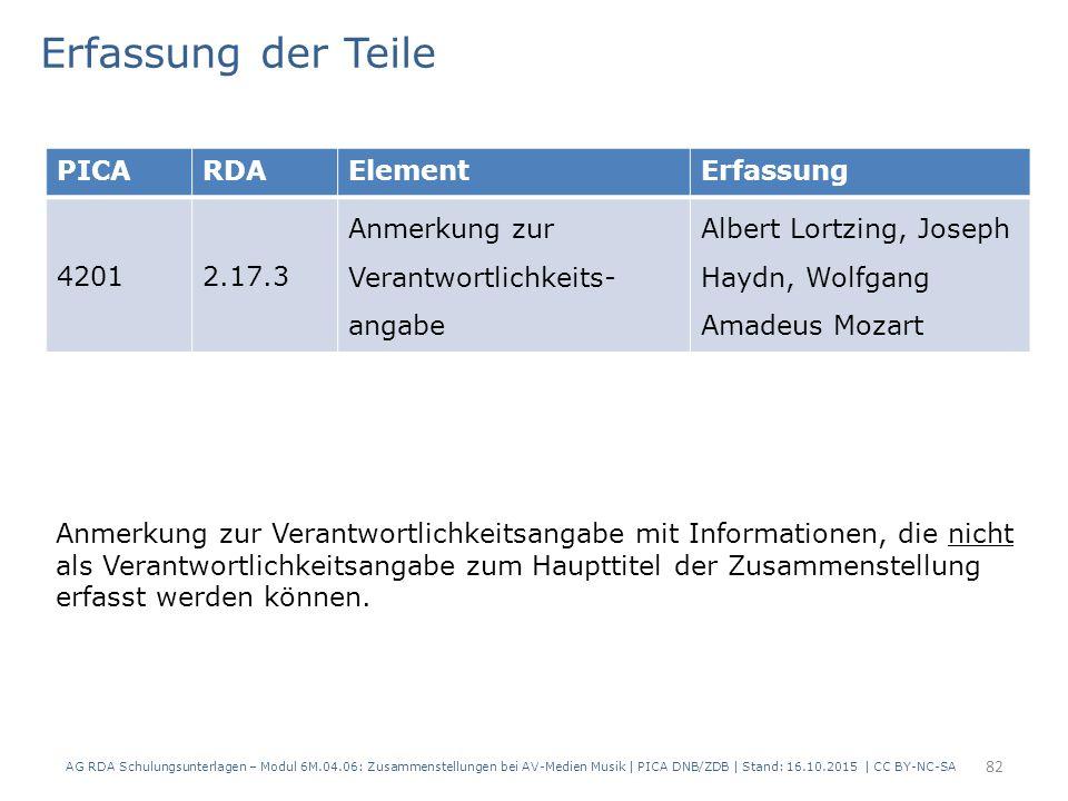 PICARDAElementErfassung 42012.17.3 Anmerkung zur Verantwortlichkeits- angabe Albert Lortzing, Joseph Haydn, Wolfgang Amadeus Mozart Erfassung der Teile Anmerkung zur Verantwortlichkeitsangabe mit Informationen, die nicht als Verantwortlichkeitsangabe zum Haupttitel der Zusammenstellung erfasst werden können.