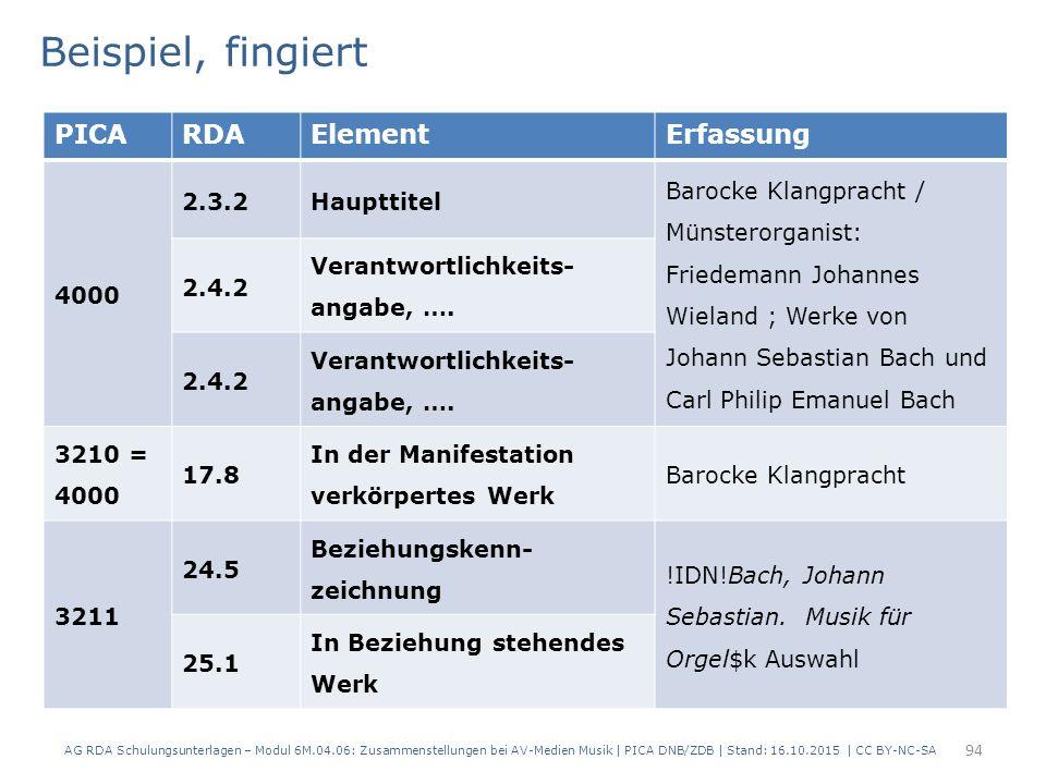 PICARDAElementErfassung 4000 2.3.2Haupttitel Barocke Klangpracht / Münsterorganist: Friedemann Johannes Wieland ; Werke von Johann Sebastian Bach und Carl Philip Emanuel Bach 2.4.2 Verantwortlichkeits- angabe, ….