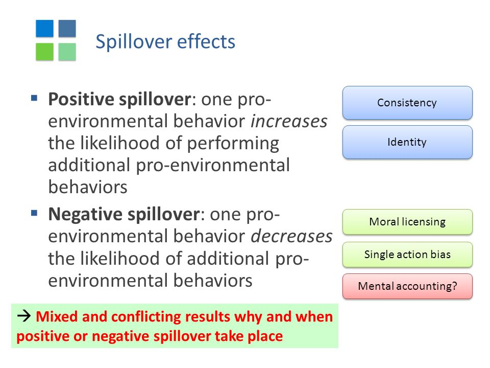 Spillover effects  Positive spillover: one pro- environmental behavior increases the likelihood of performing additional pro-environmental behaviors  Negative spillover: one pro- environmental behavior decreases the likelihood of additional pro- environmental behaviors  Mixed and conflicting results why and when positive or negative spillover take place Consistency Identity Moral licensing Single action bias Mental accounting