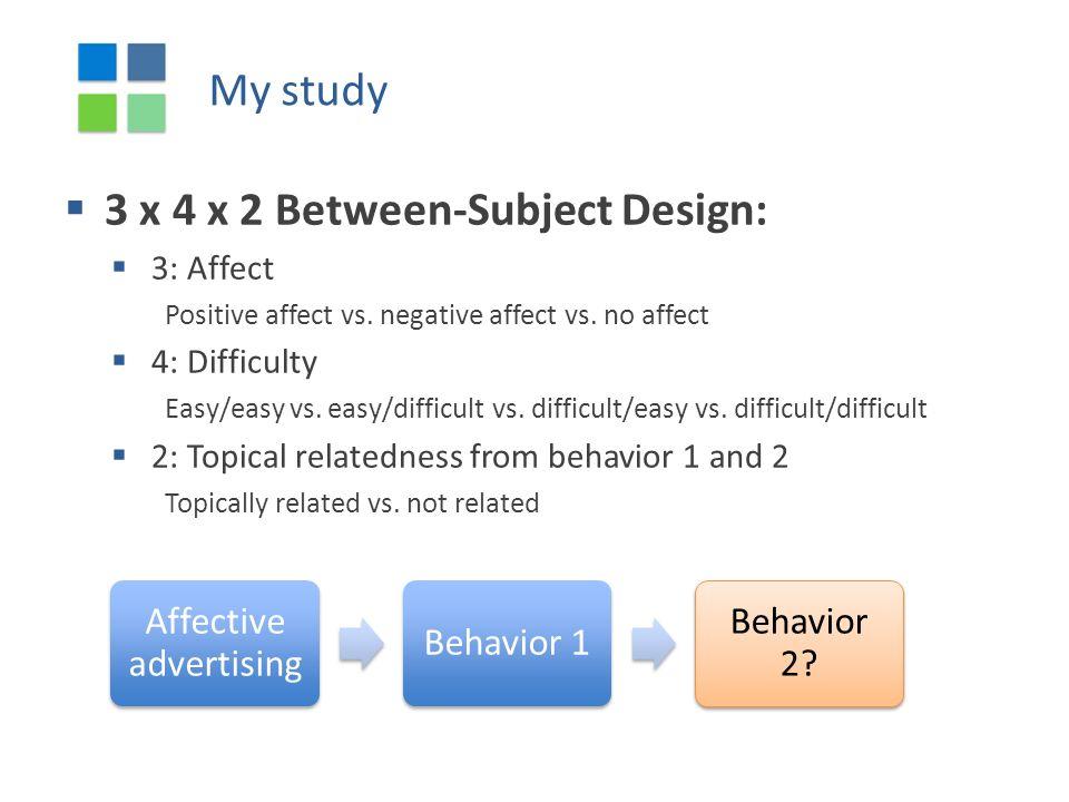 My study Affective advertising Behavior 1 Behavior 2.