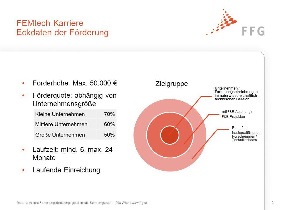 FEMtech Karriere Eckdaten der Förderung Förderhöhe: Max.