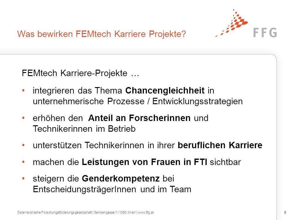 Was bewirken FEMtech Karriere Projekte.