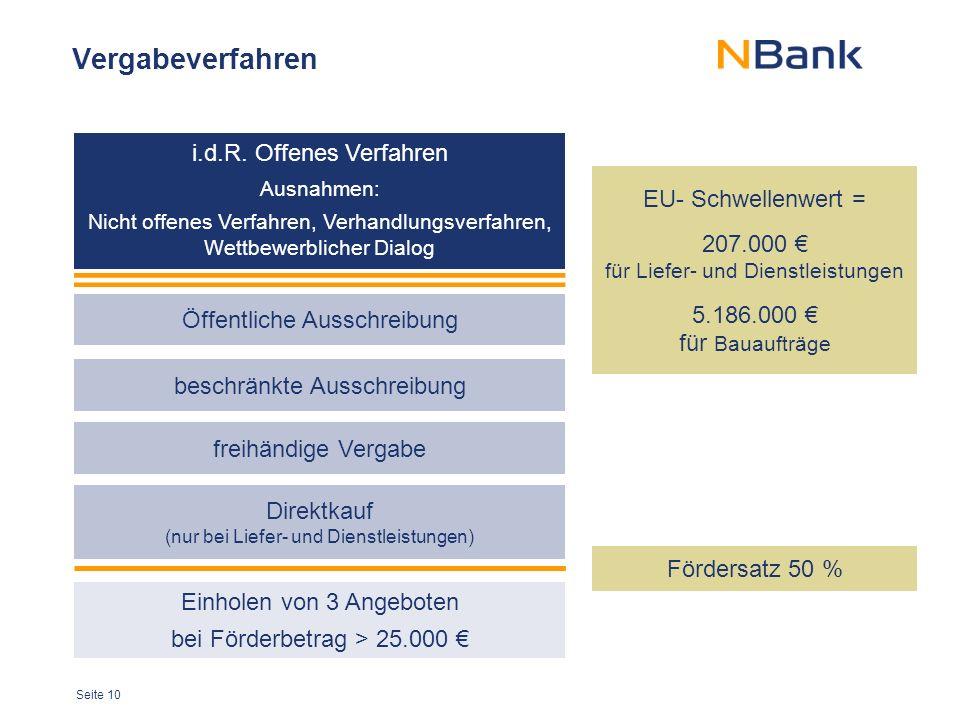 Seite 10 Vergabeverfahren EU- Schwellenwert = 207.000 € für Liefer- und Dienstleistungen 5.186.000 € für Bauaufträge i.d.R.